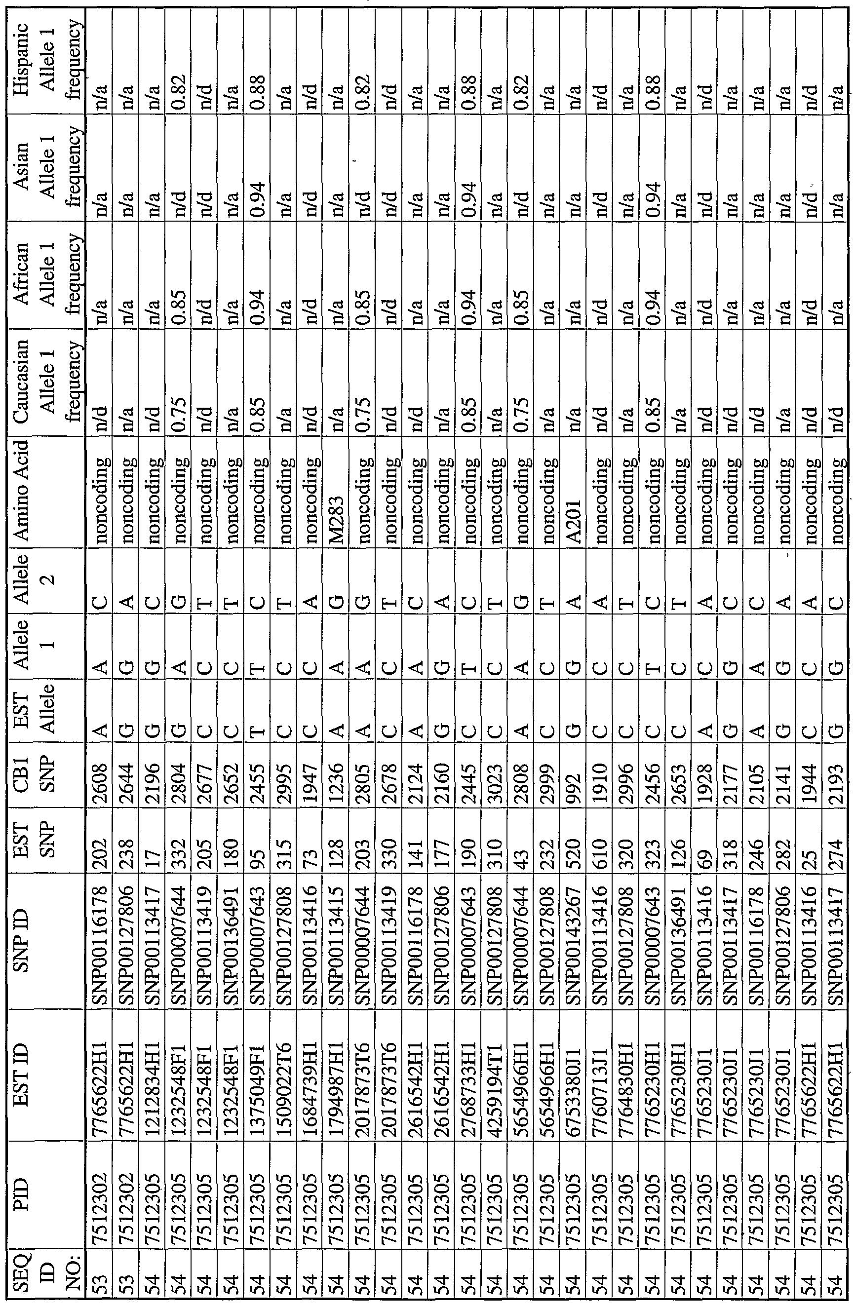 WO2004003162A2 - Enzymes - Google Patents
