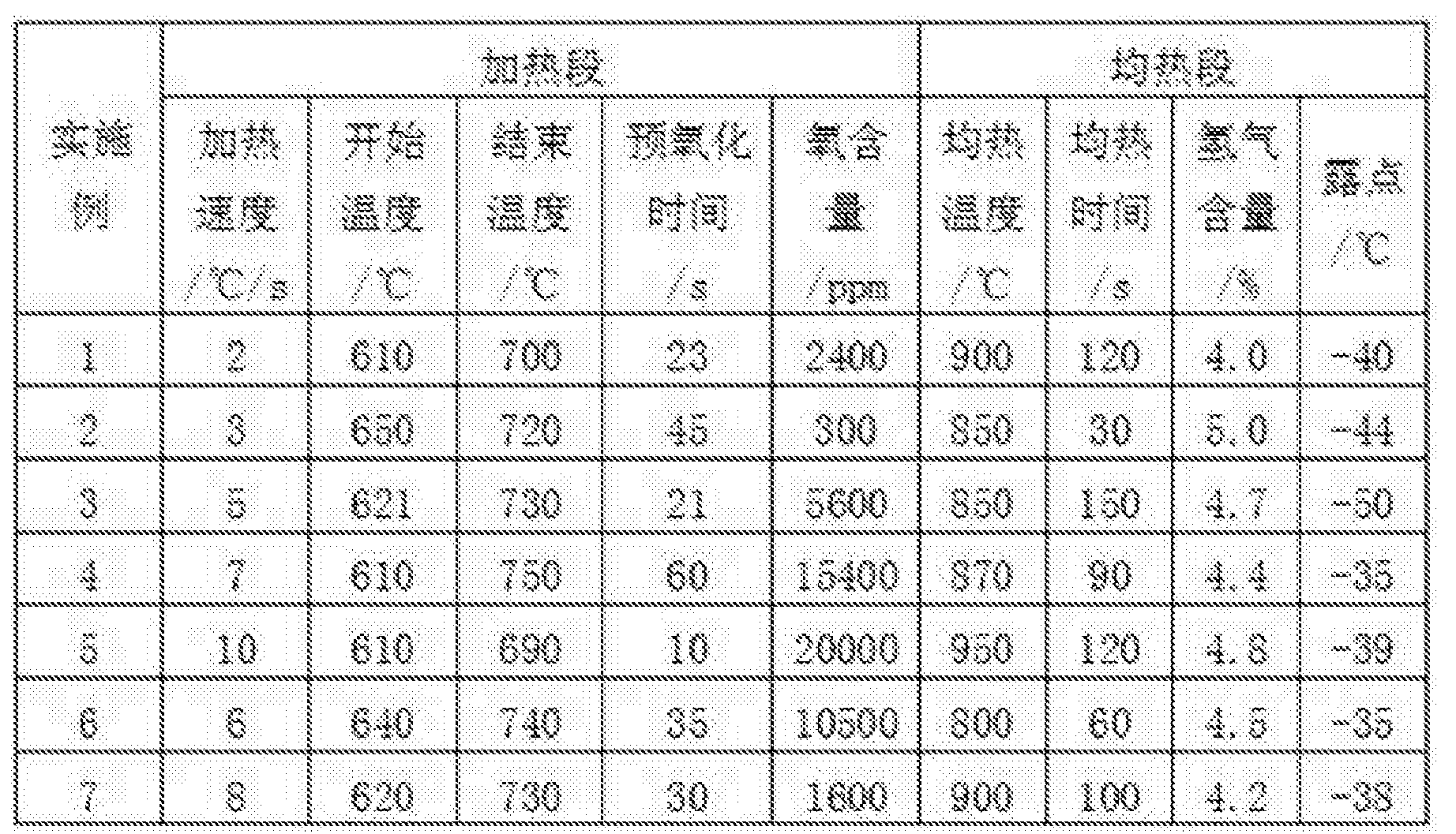 Figure CN105886750AD00052