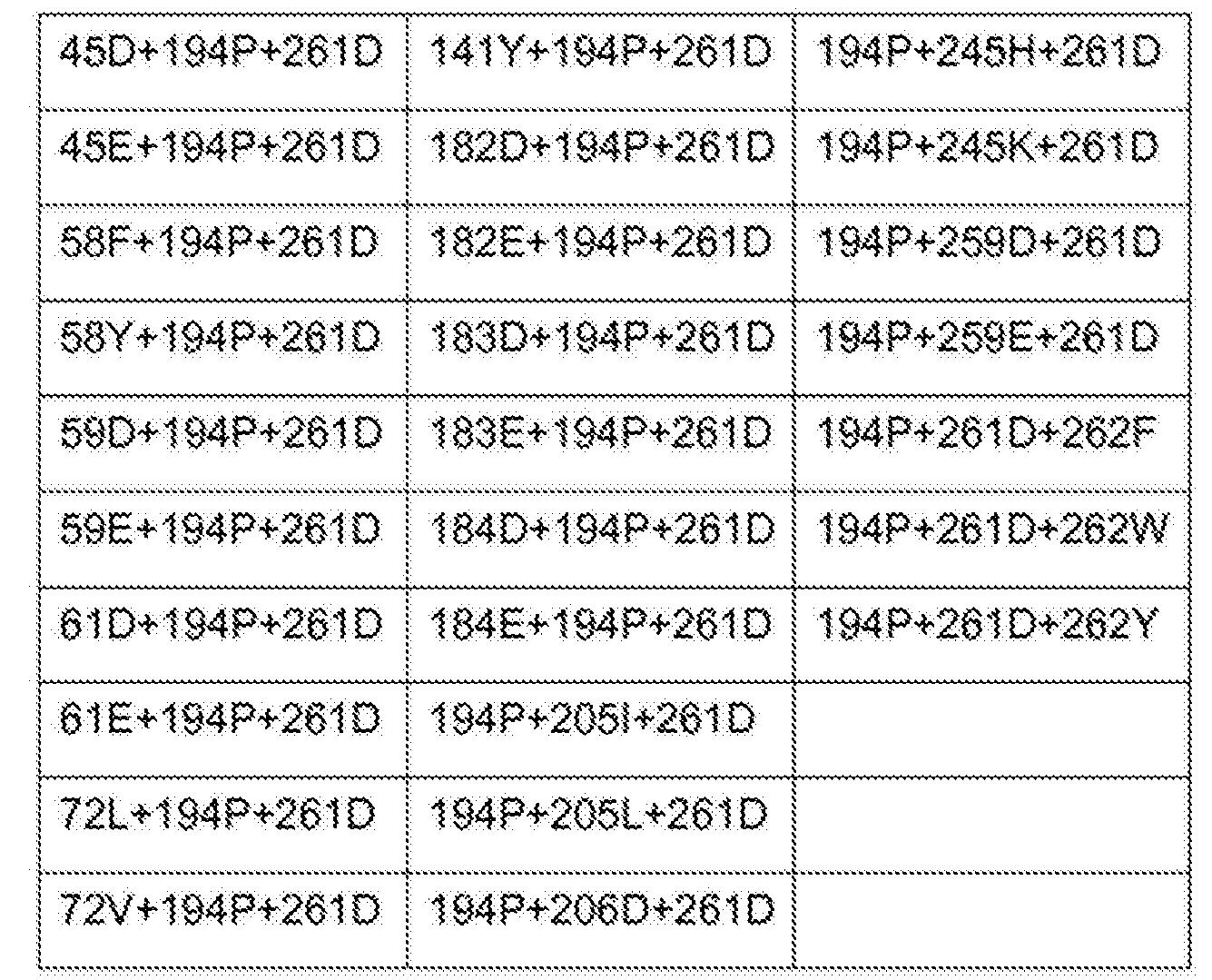 Figure CN105874067AD00201