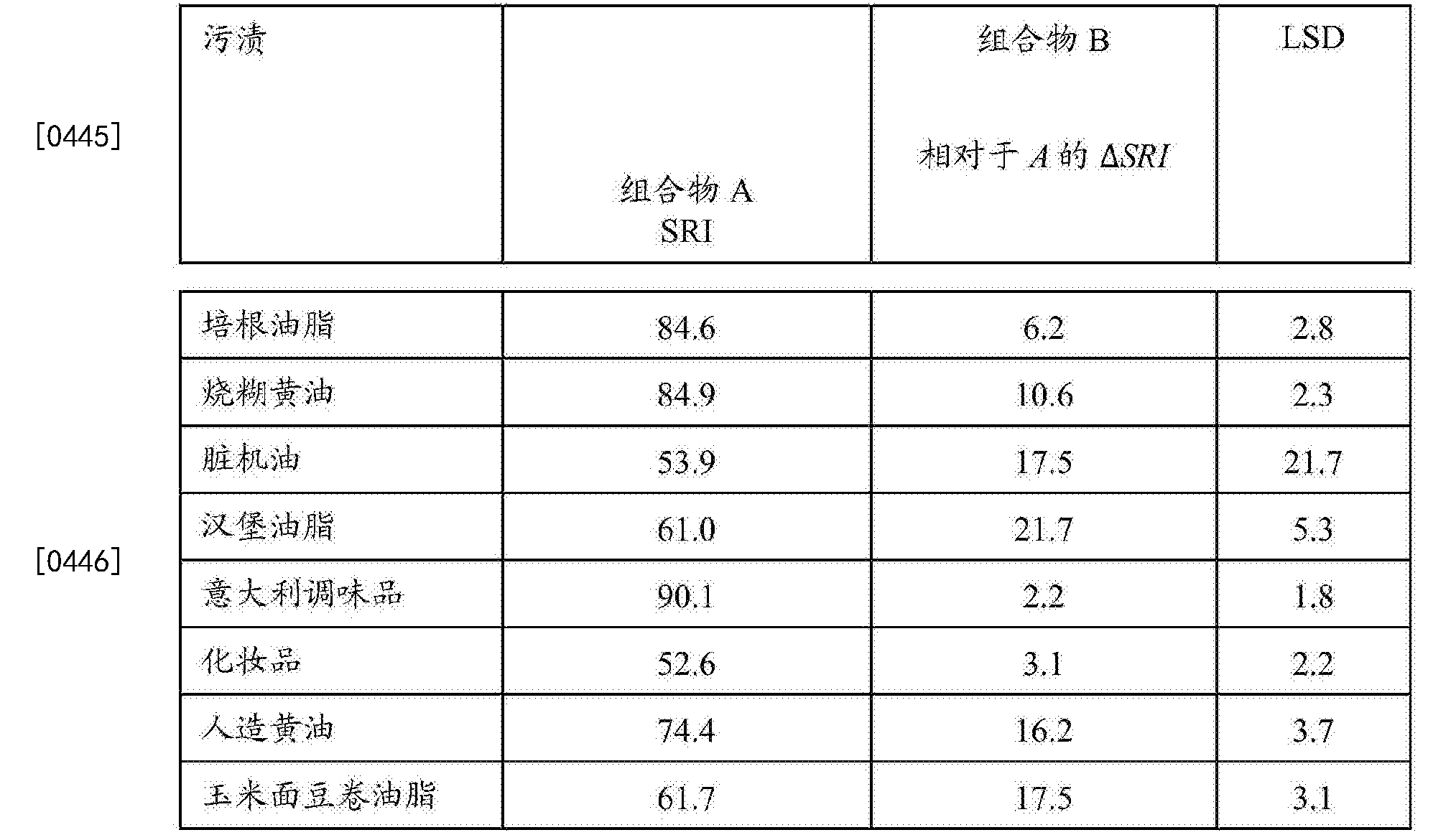 Figure CN105073966BD00461