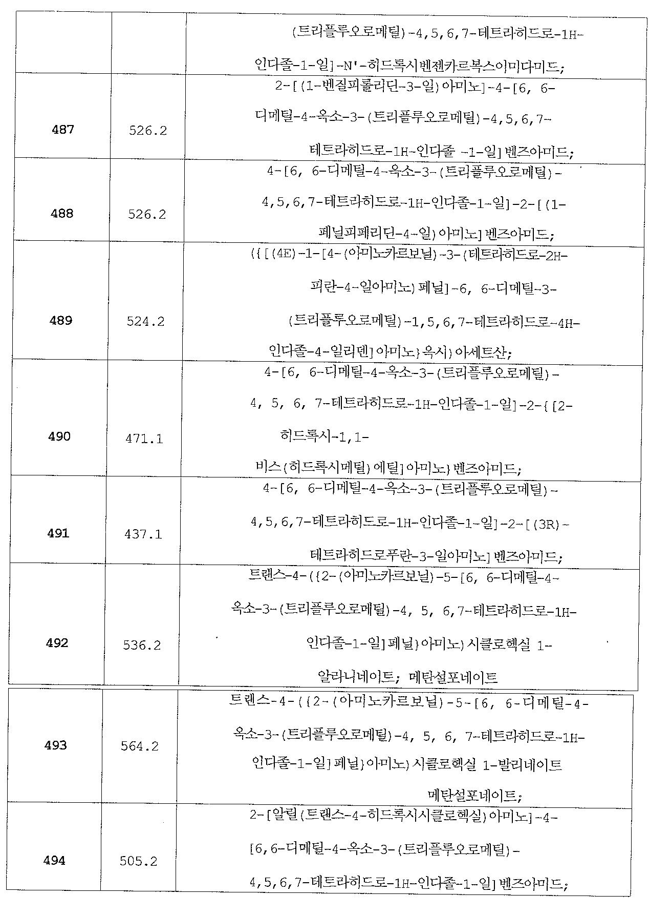 Figure 112013069739518-pat00108