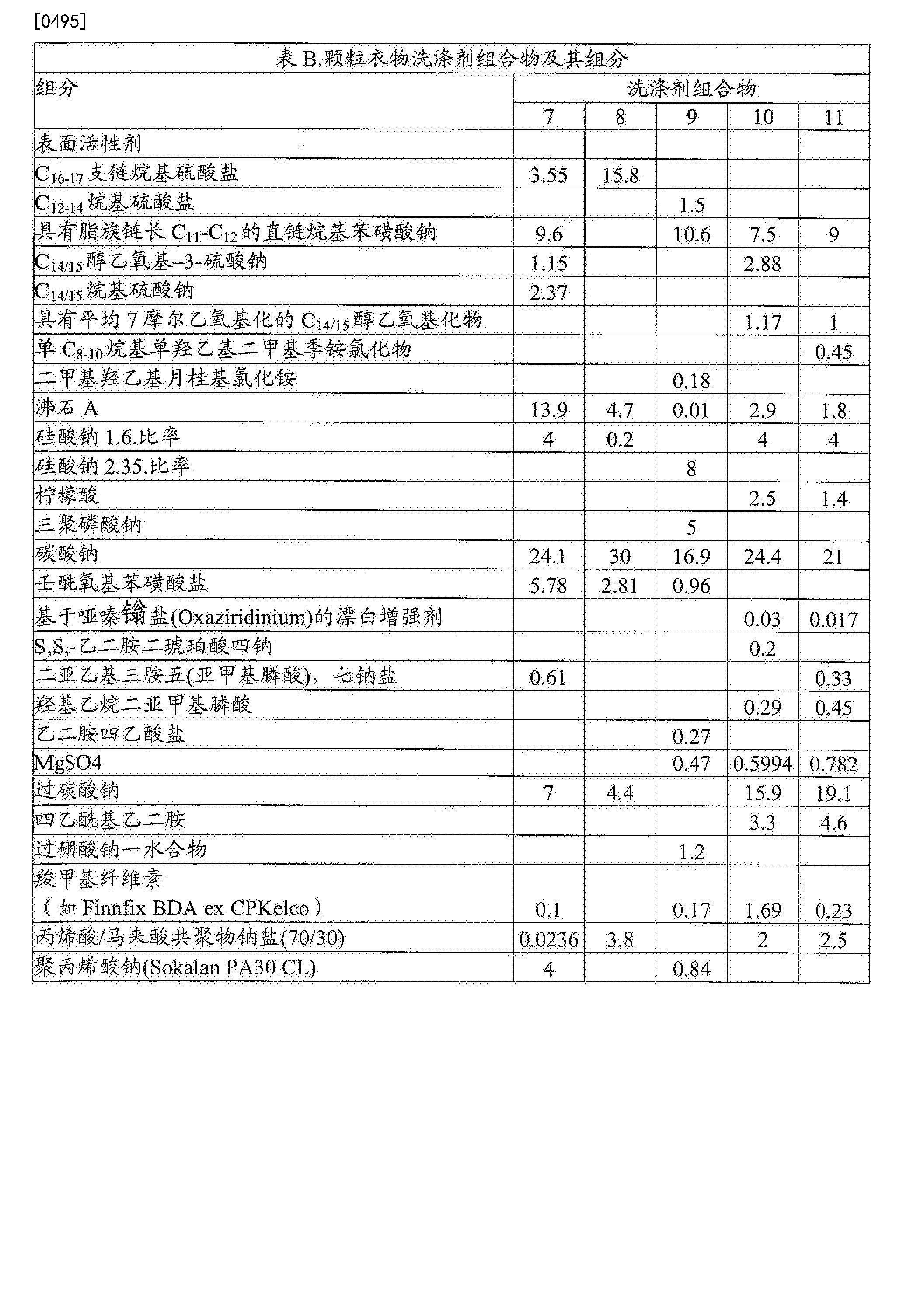 Figure CN103764823BD01711