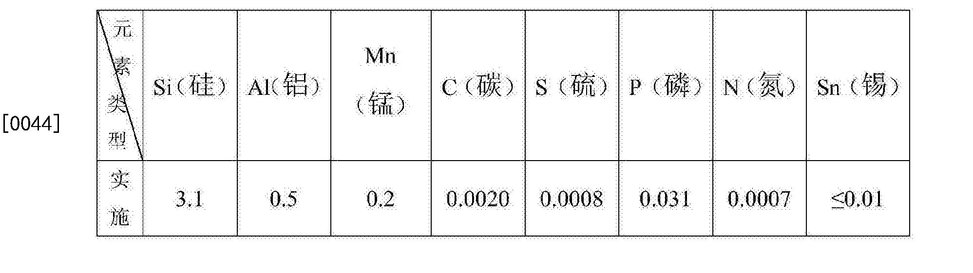 Figure CN105950960BD00082