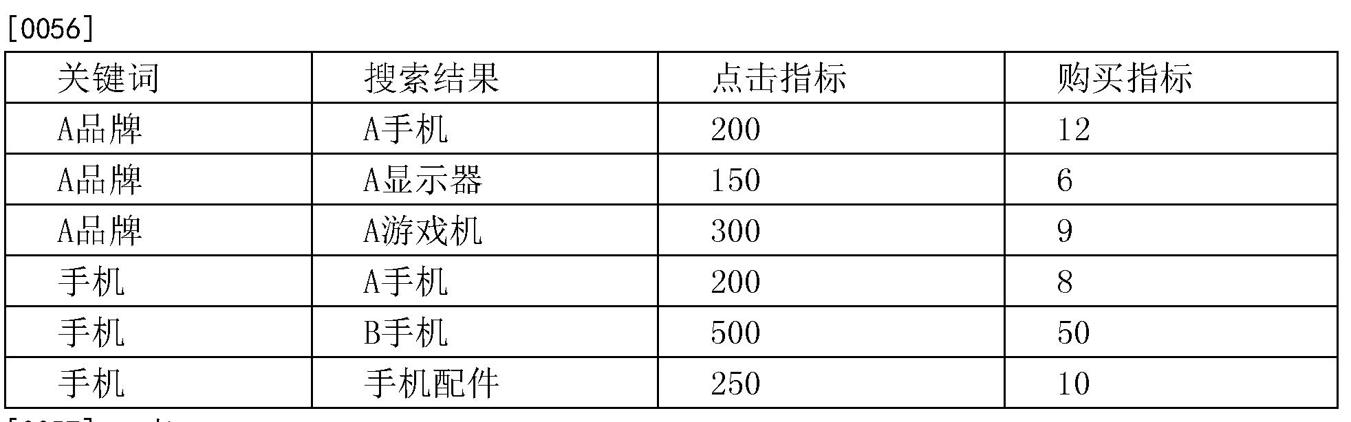 Figure CN102841904BD00101