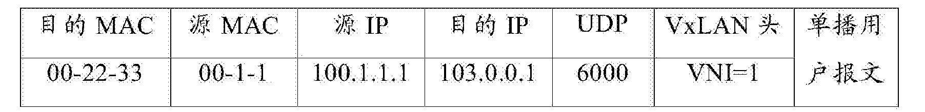 Figure CN104158718BD00122