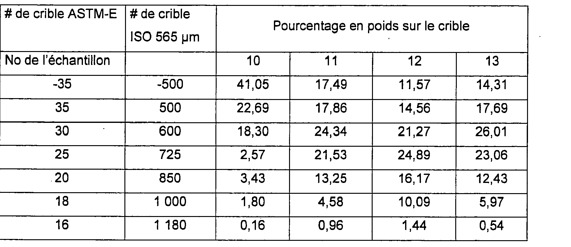 Figure LU91109A1D00401