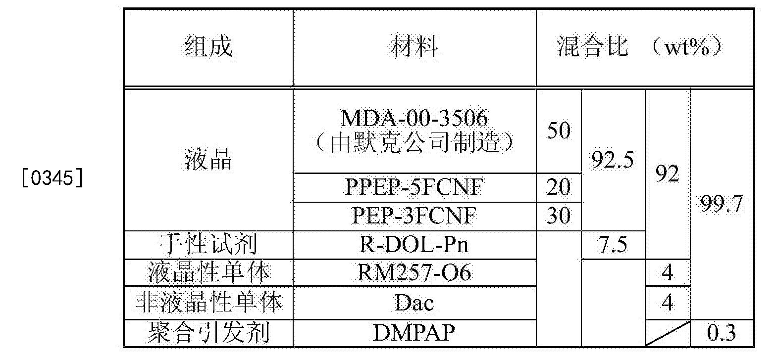 Figure CN103918025BD00291