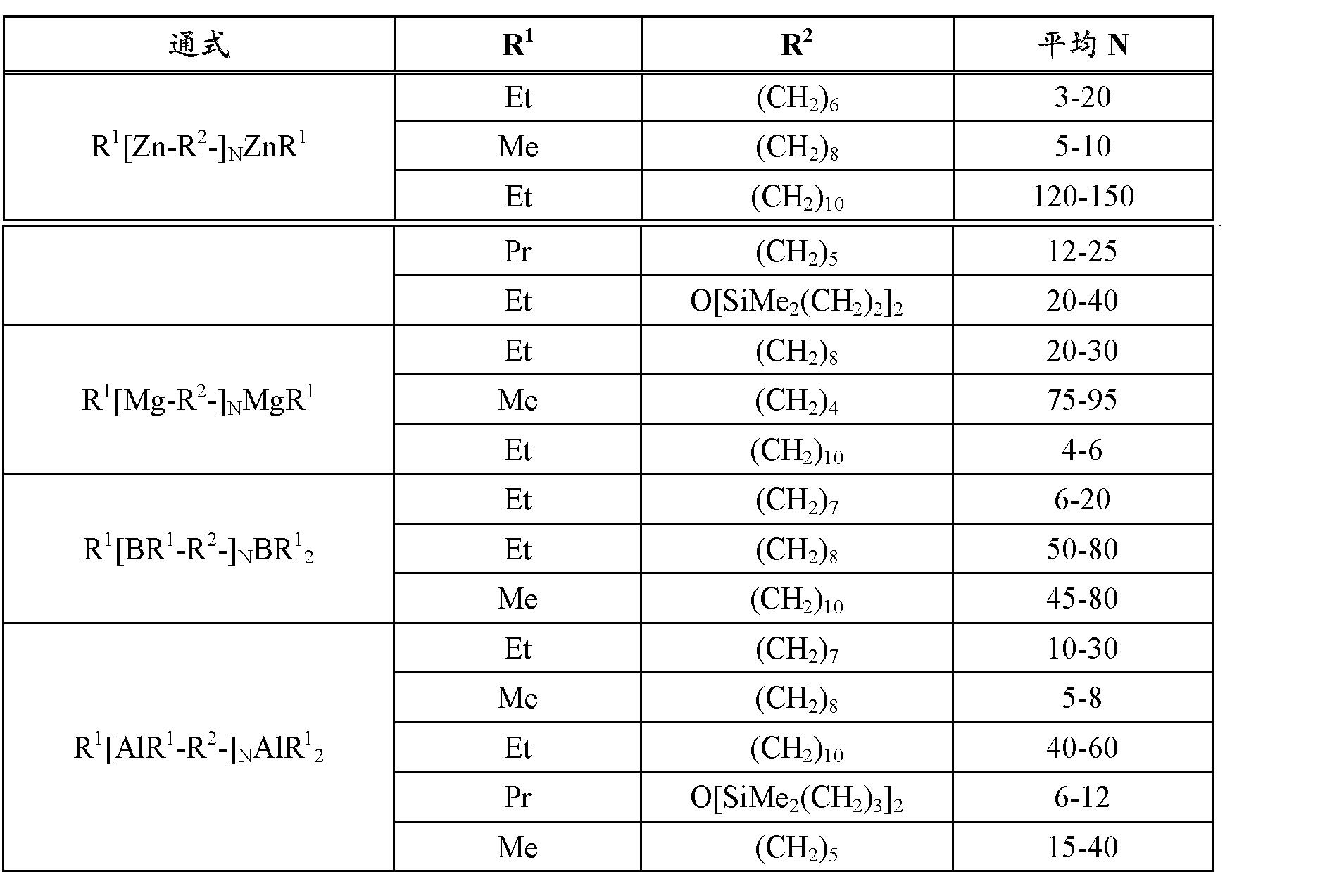 Figure CN102498133BD00451