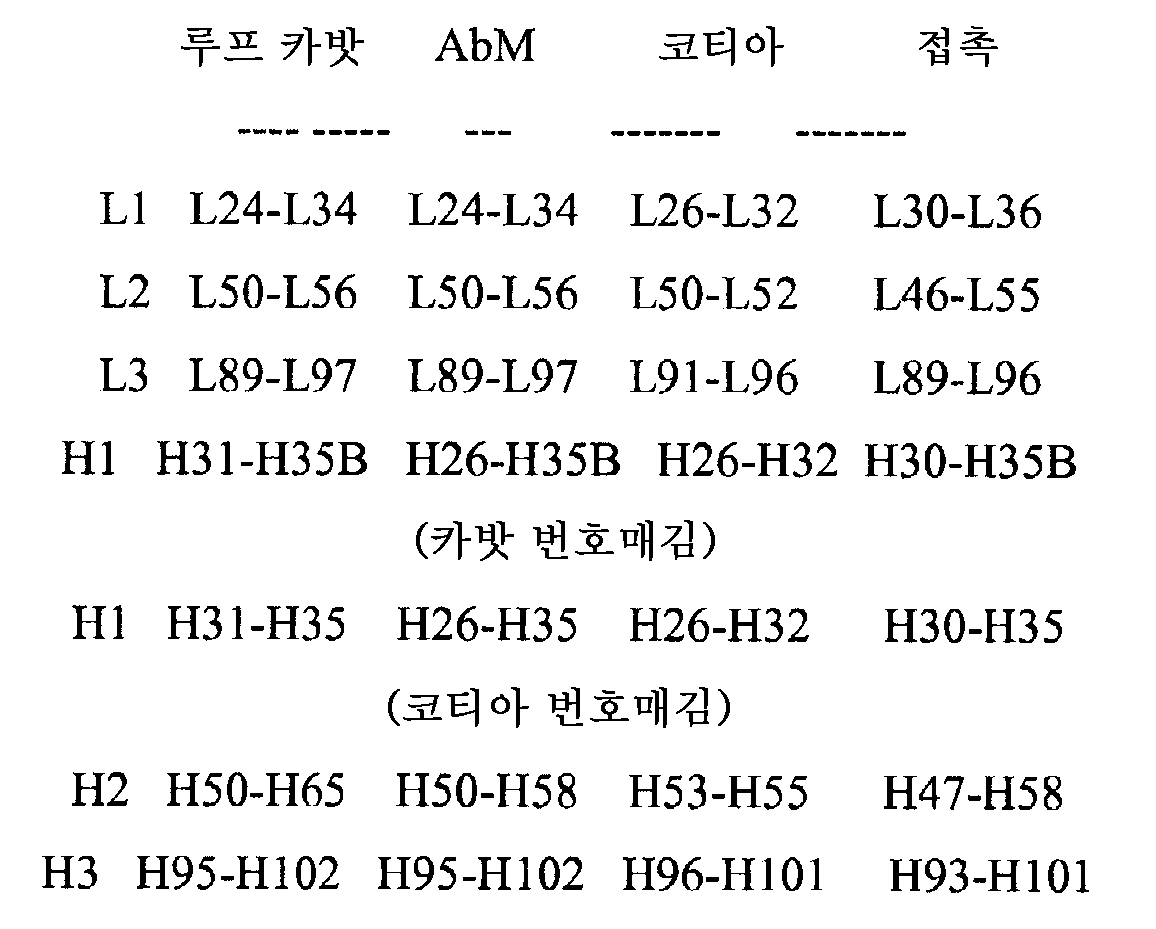 Figure 112008090840519-PCT00003