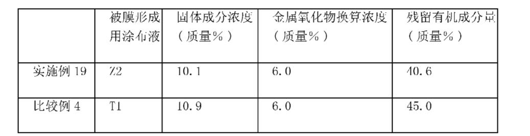 Figure CN101243149BD00182