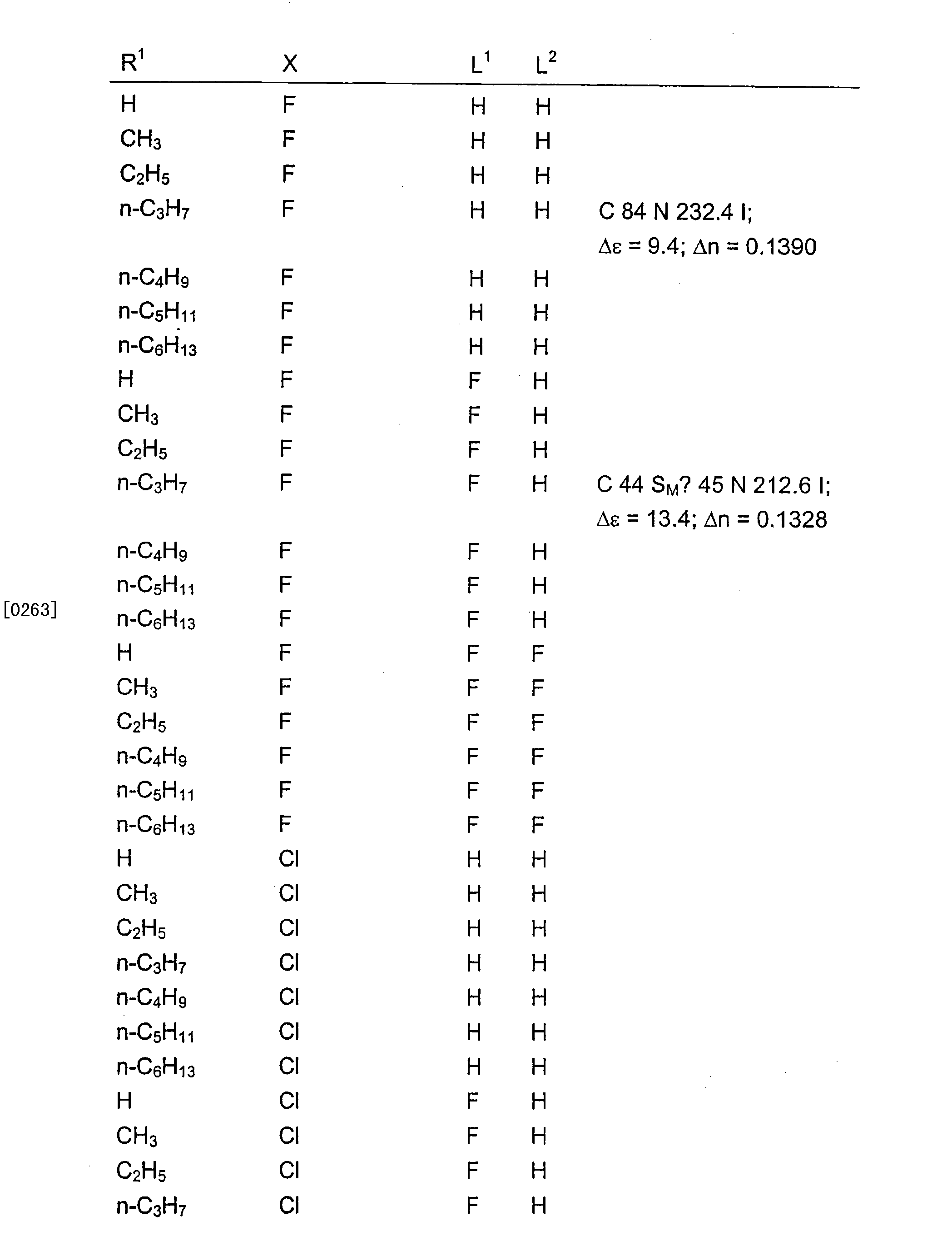 Figure CN101294079BD00981