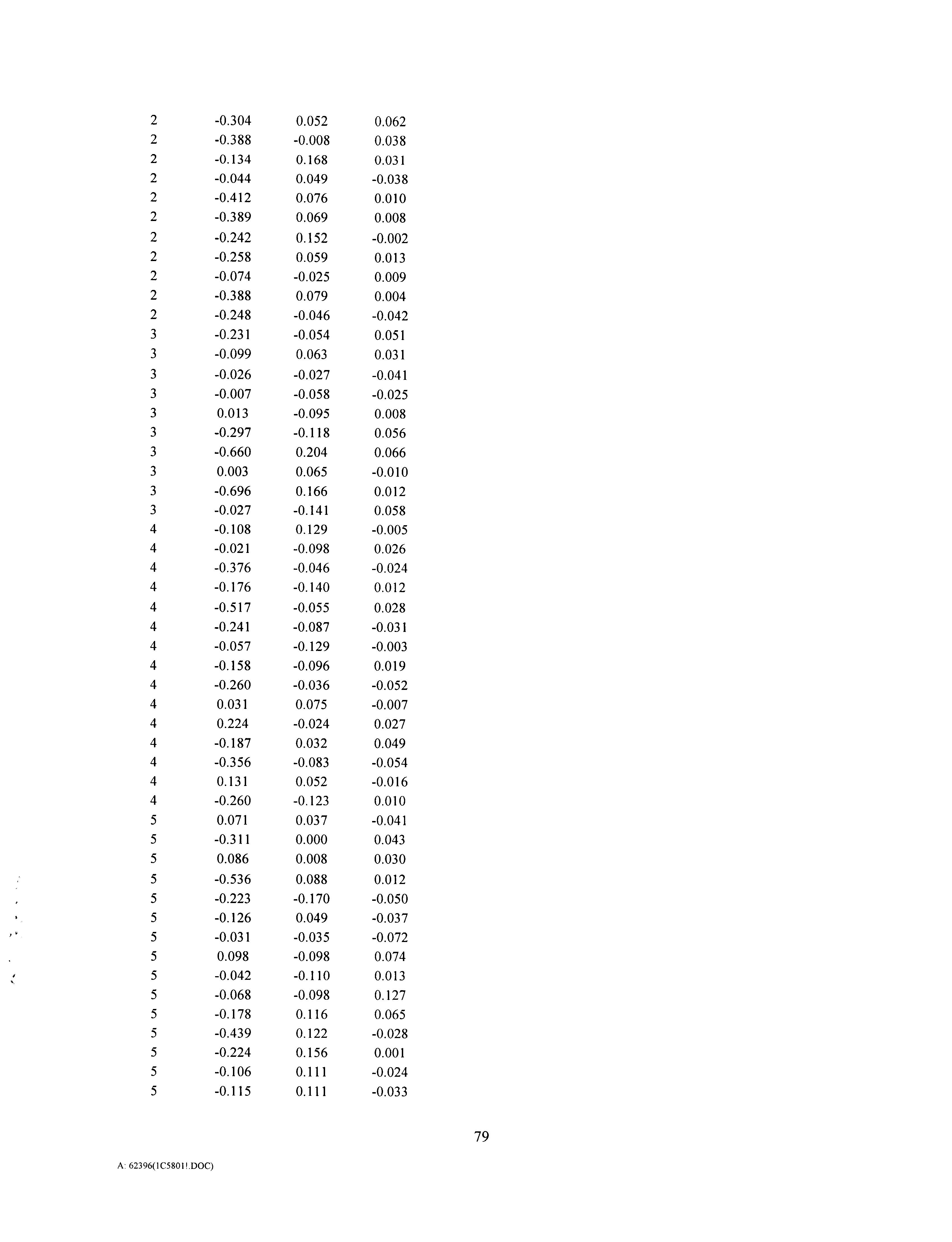 Figure US06258576-20010710-P00019