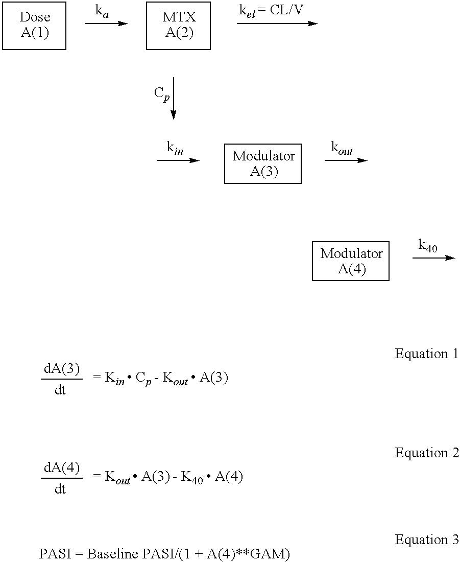 Figure US20090271164A1-20091029-C00002