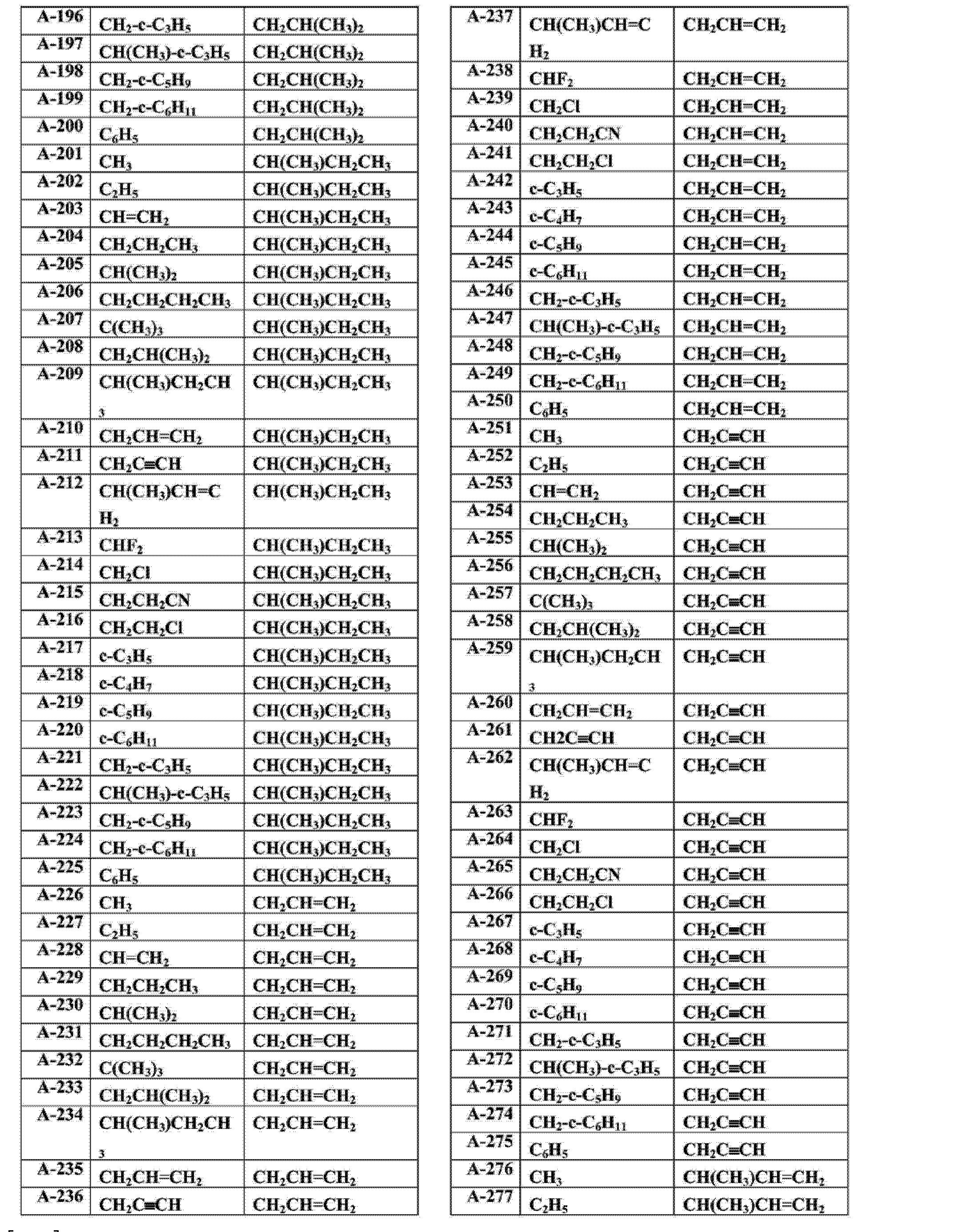 Figure CN103827103AD00311