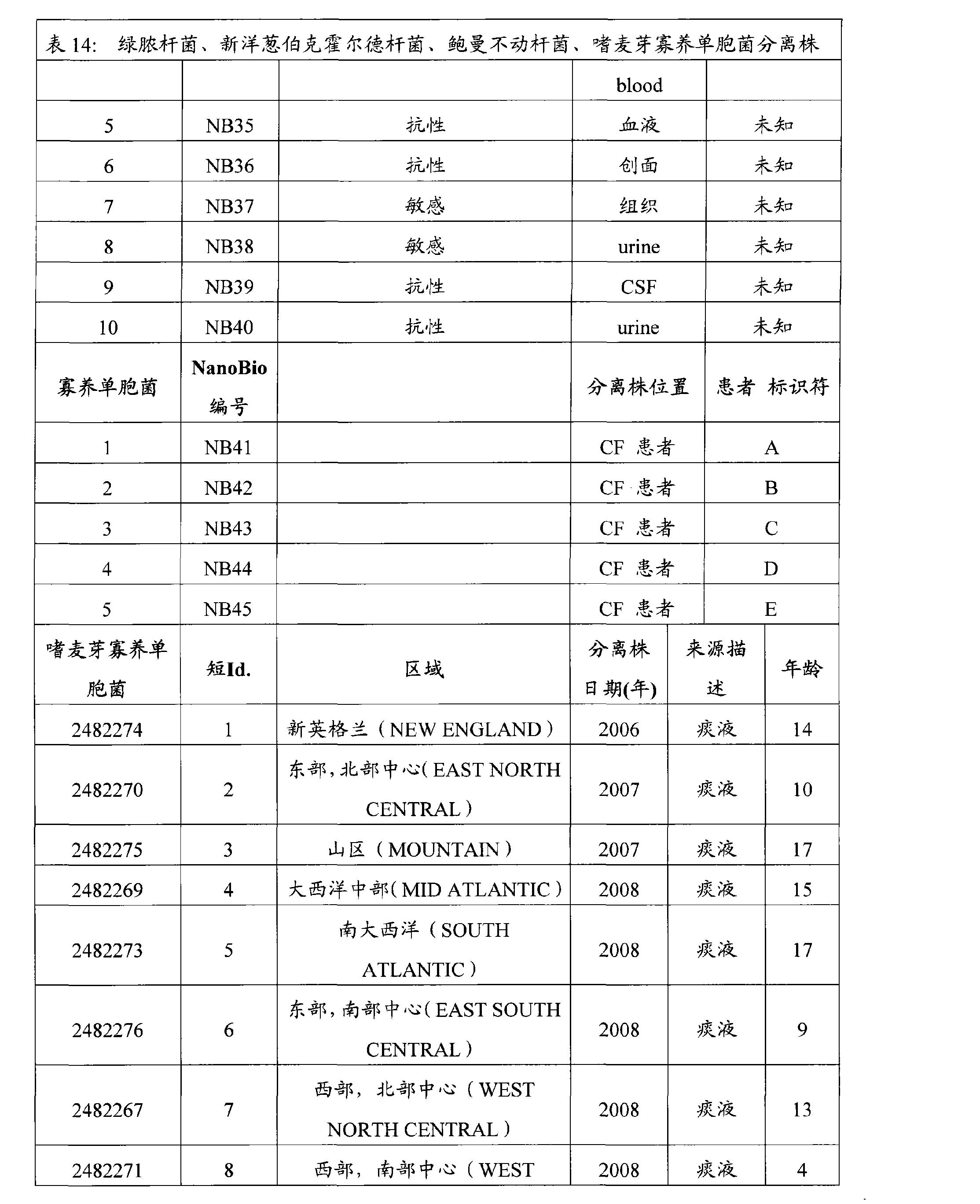 Figure CN102223876AD01181