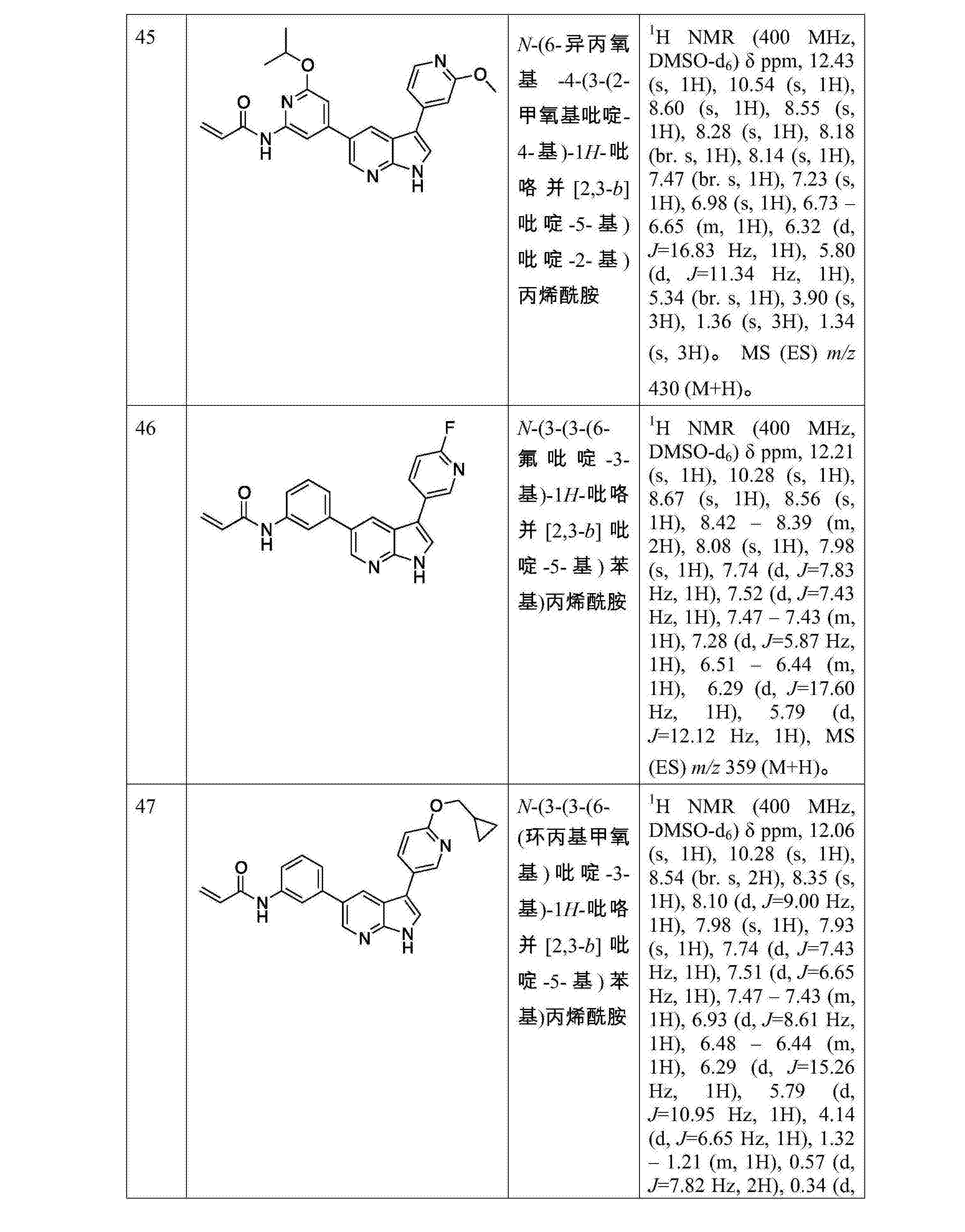Figure CN107278202AD00841
