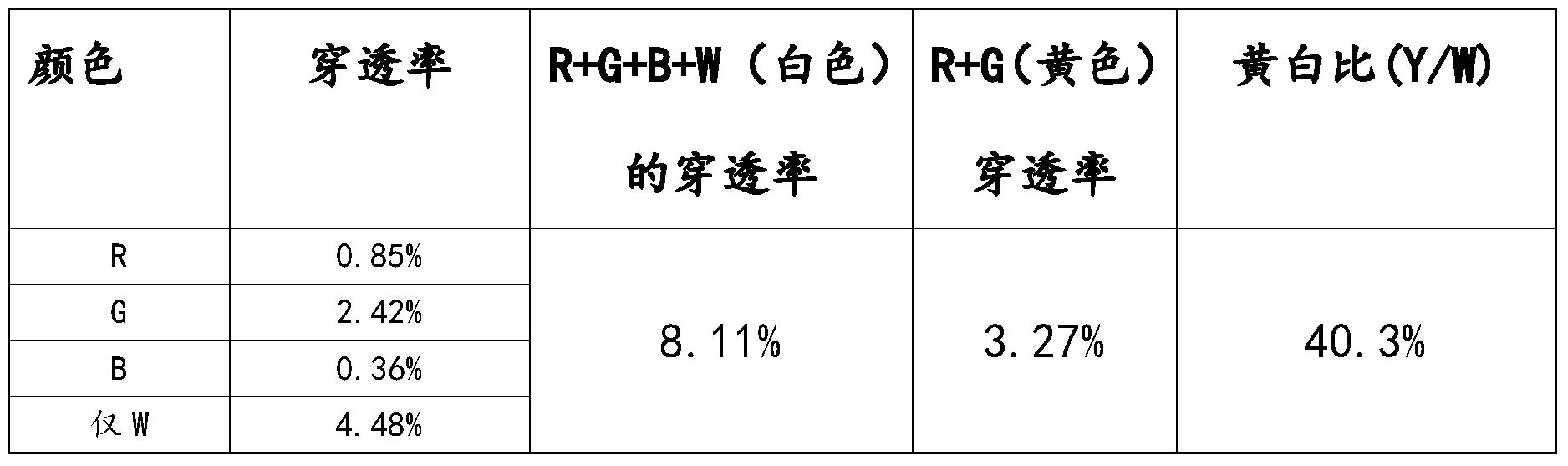 Figure PCTCN2018071960-appb-000001