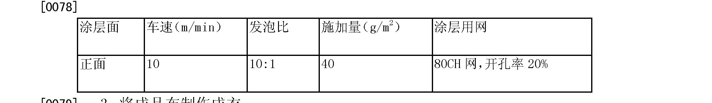 Figure CN103952915AD00082