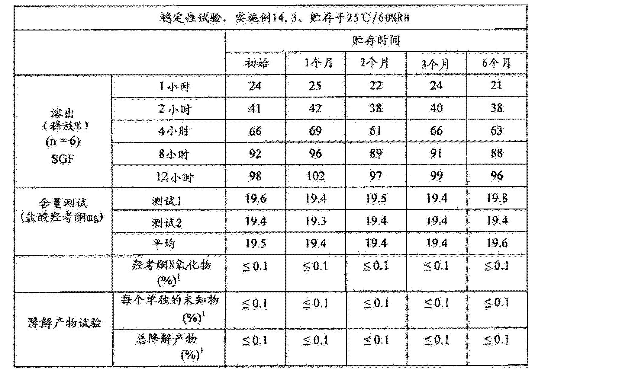 Figure CN102657630AD00981