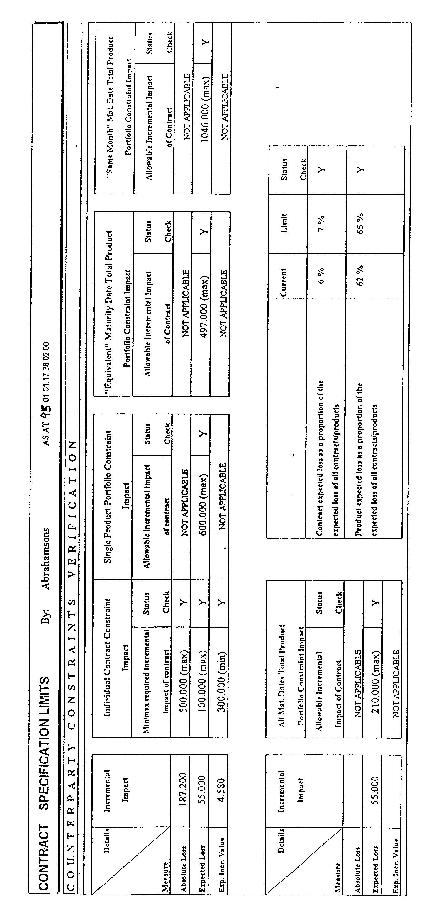 Figure US20030023546A1-20030130-P00023