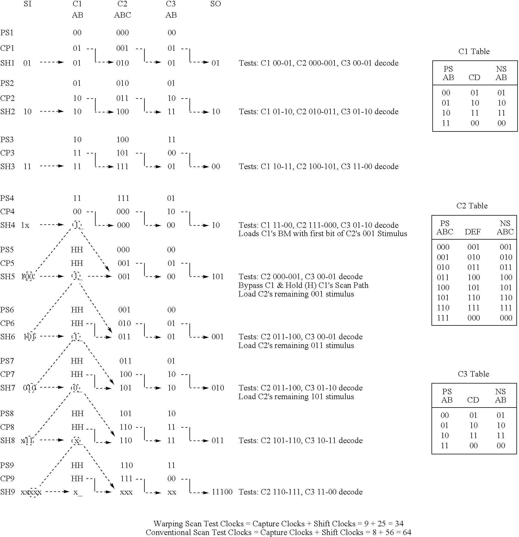 Figure US07257749-20070814-C00003