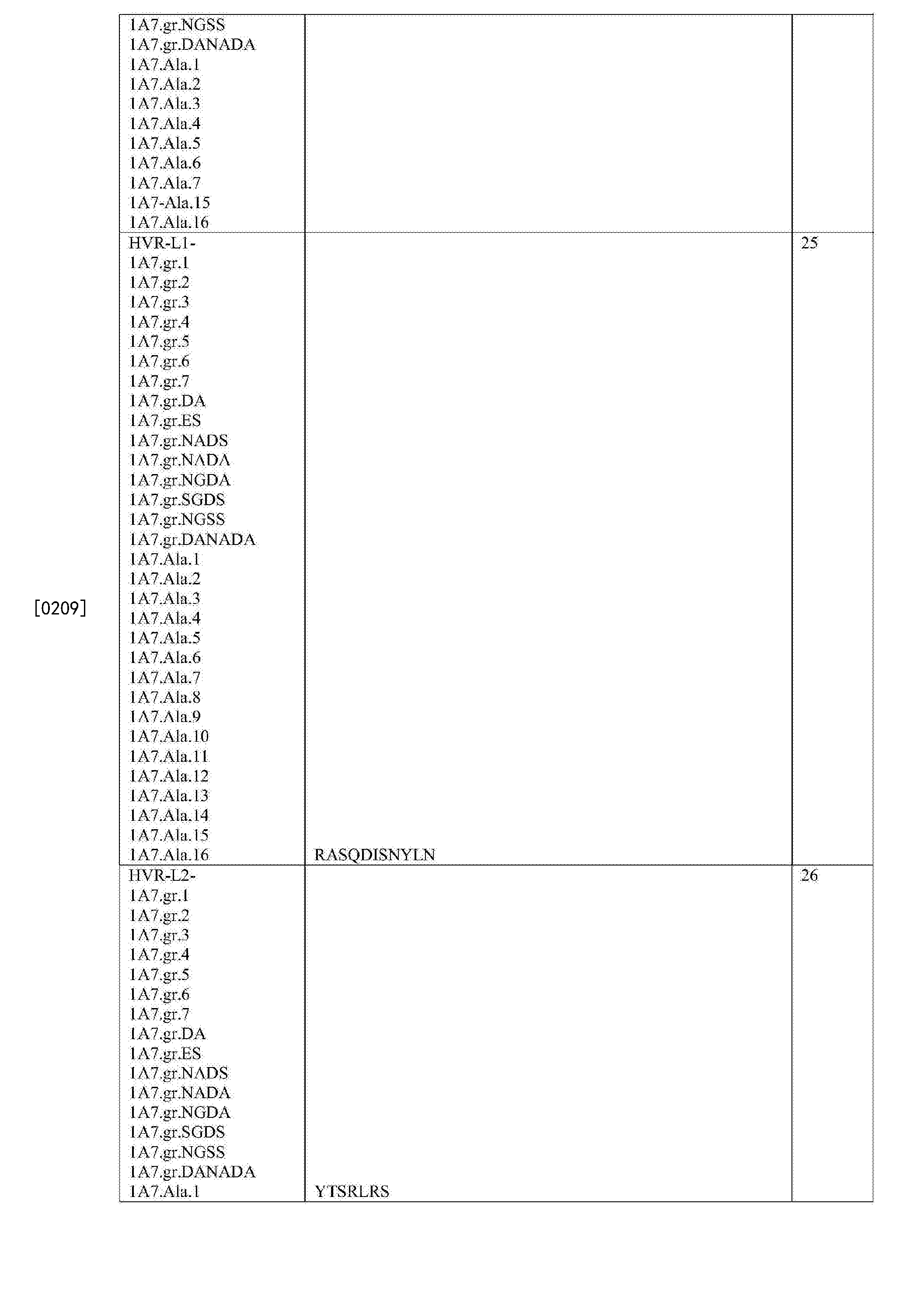 Figure CN107073126AD00551