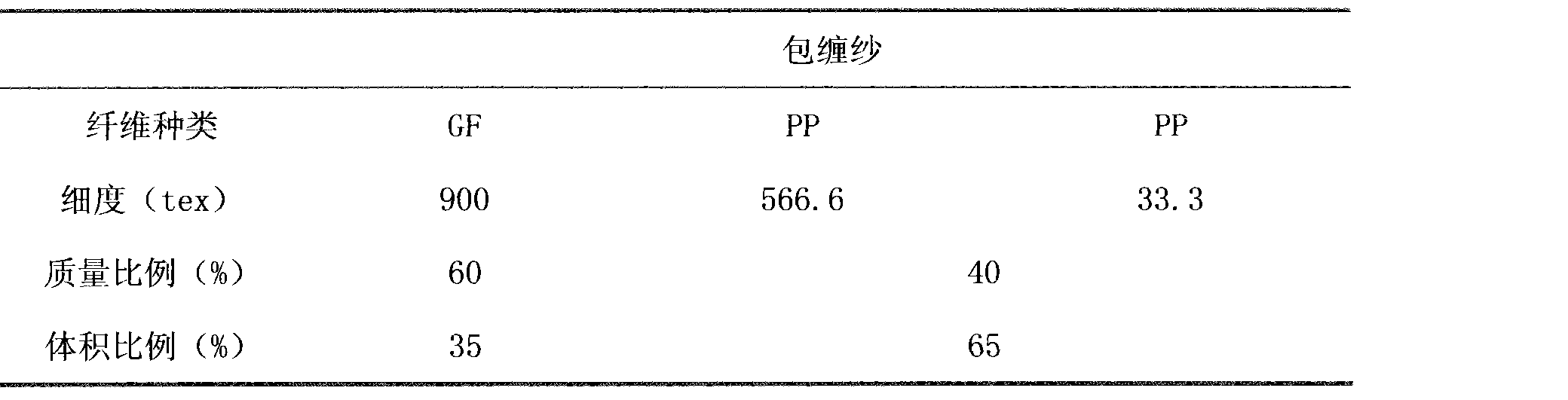 Figure CN102152554AD00103