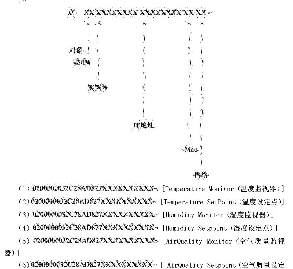 Figure CN105144635AD00131