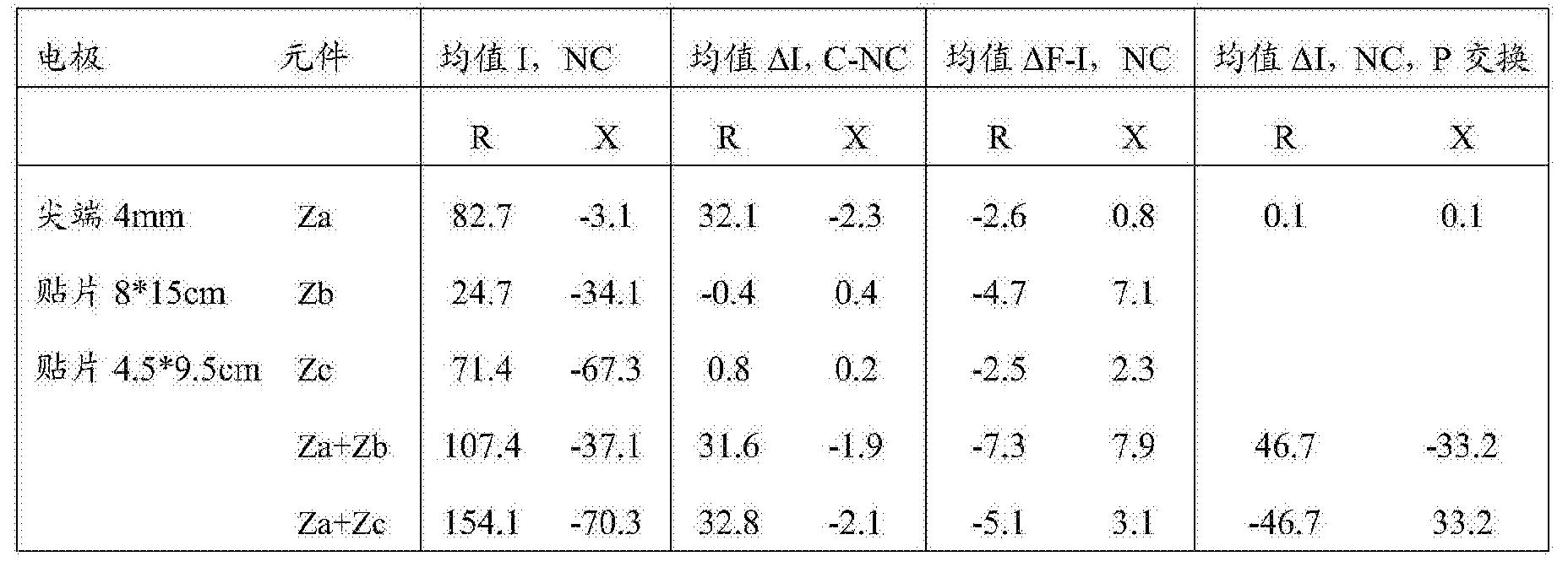 Figure CN104146763BD00131