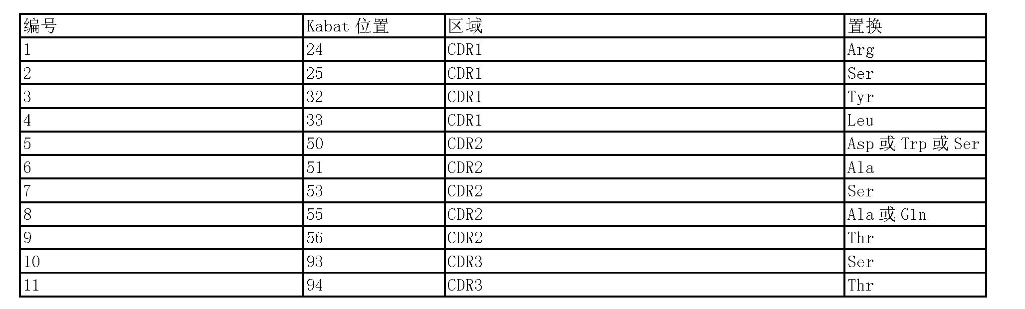 Figure CN103154025BD00611