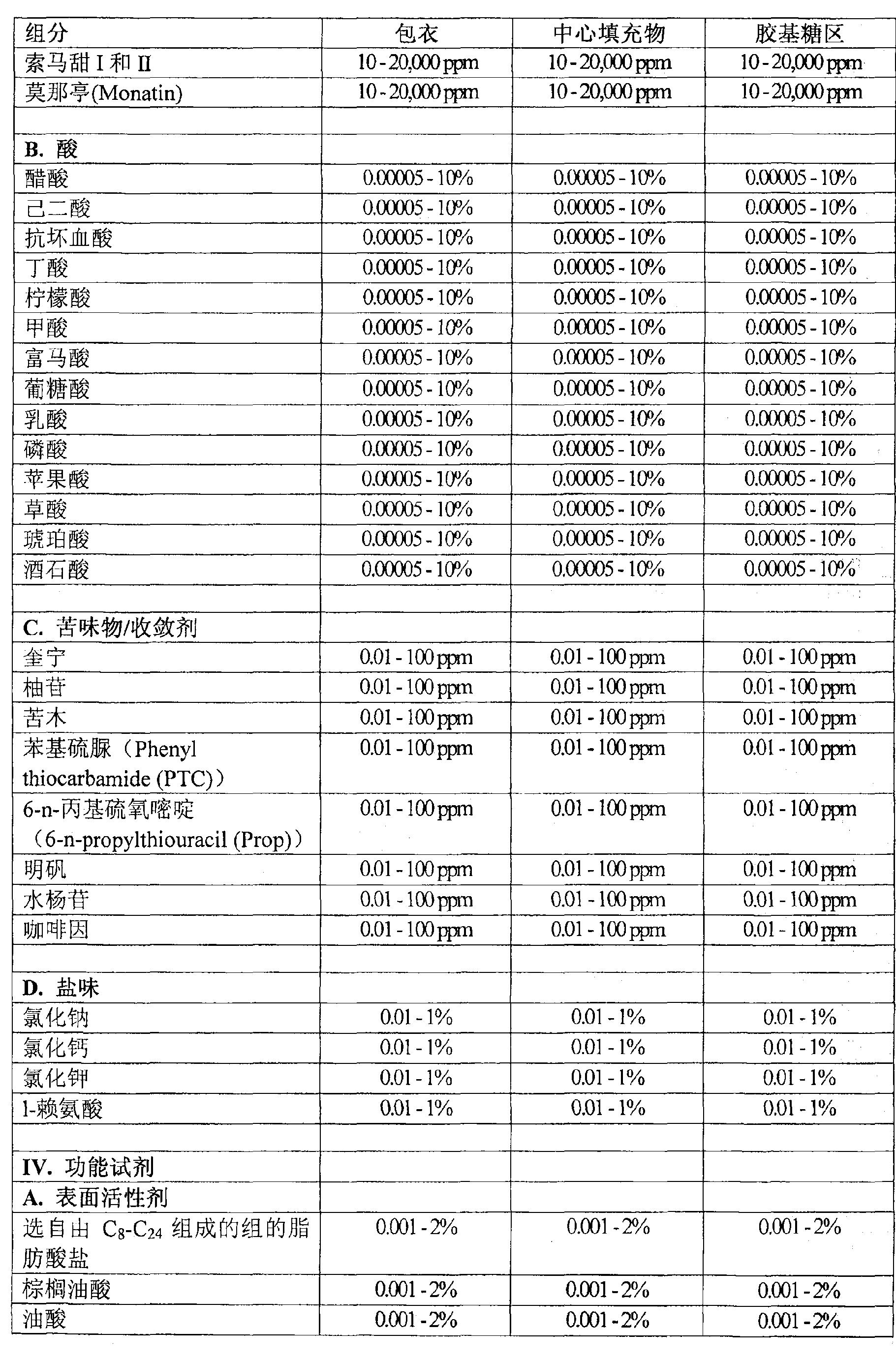 Figure CN101179943BD00461
