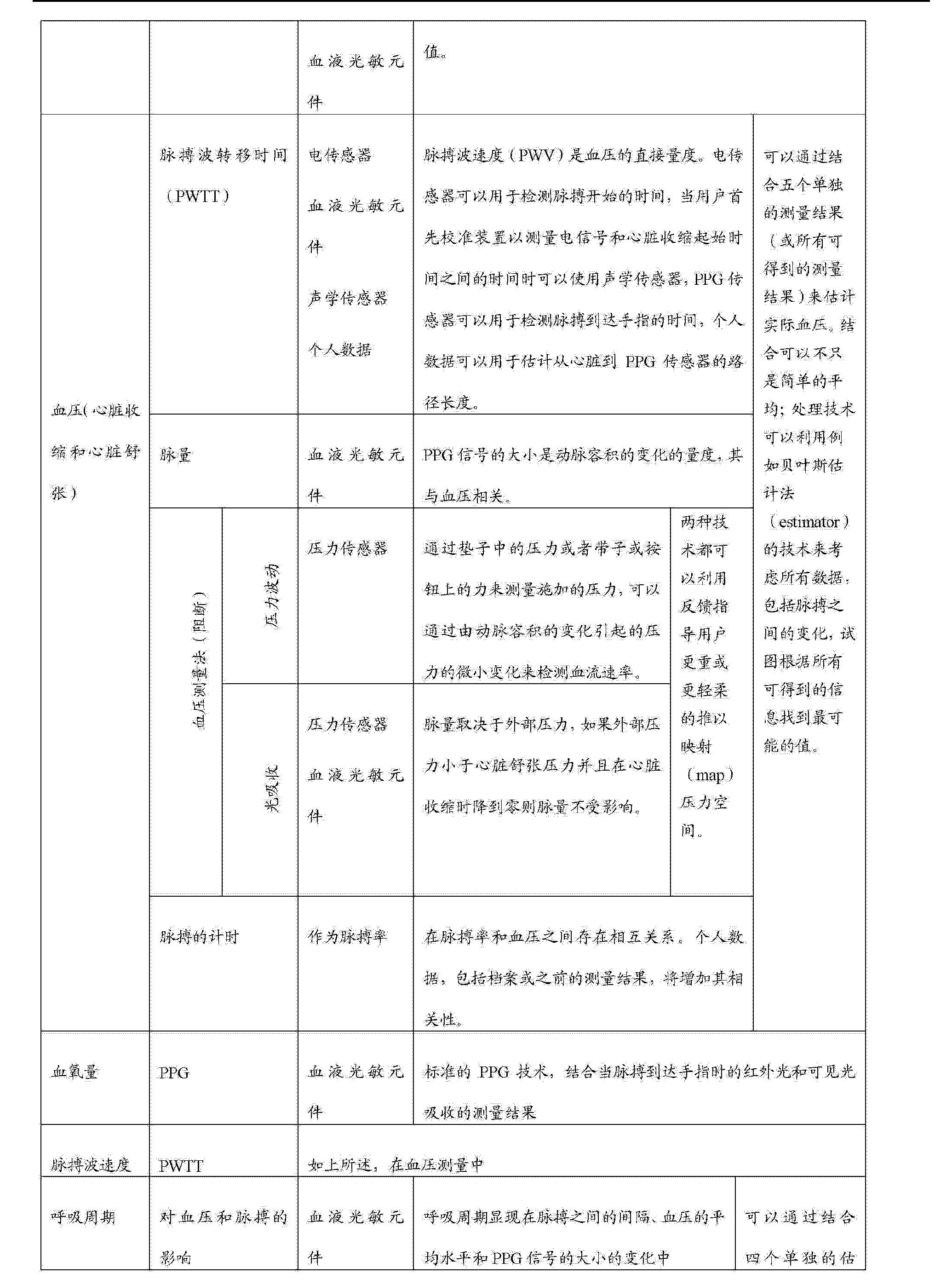 Figure CN103648373AD00131