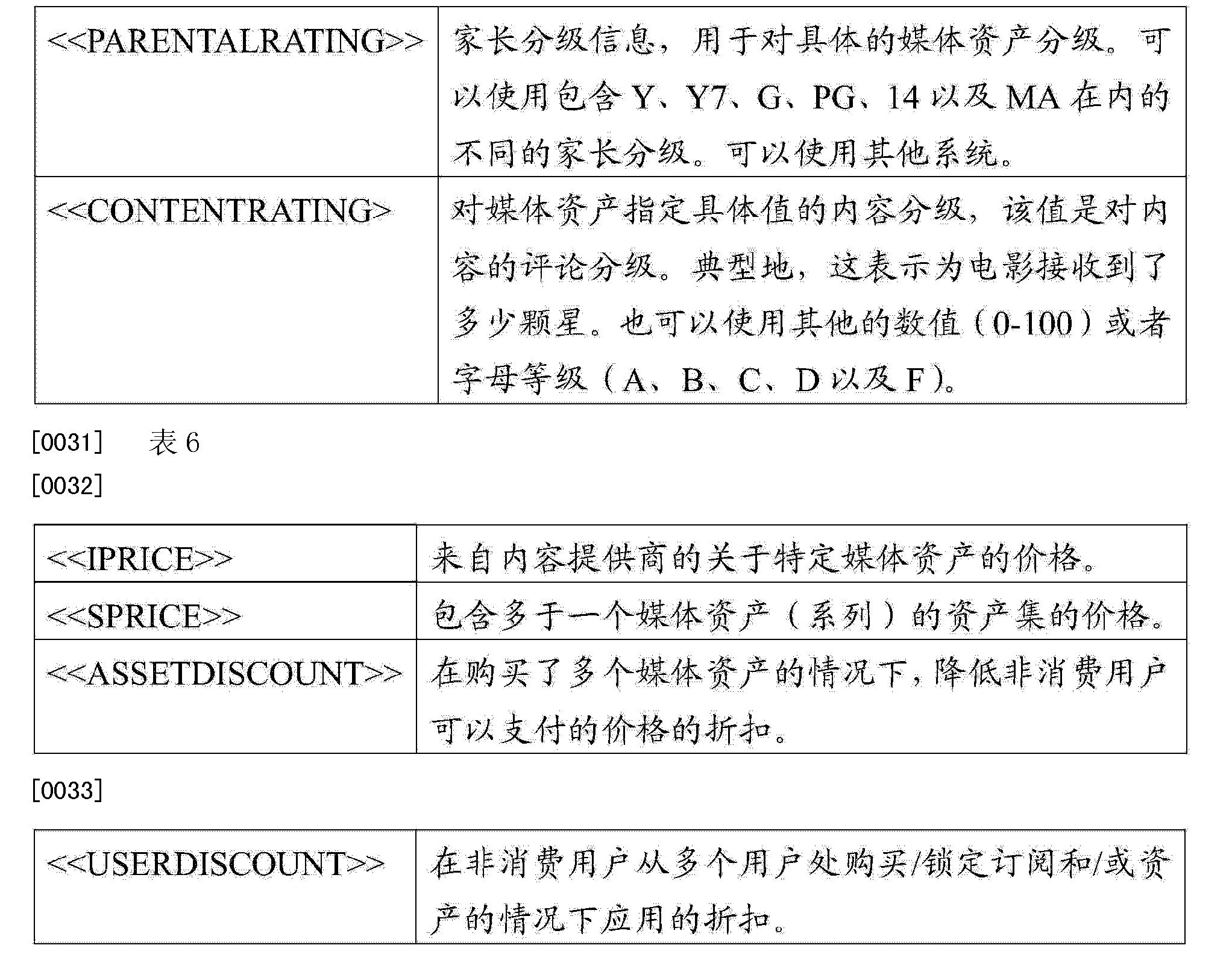 Figure CN103874993AD00101