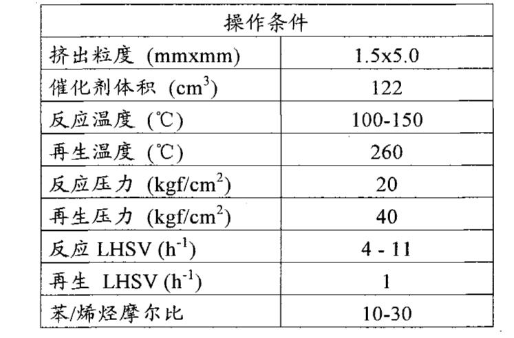 Figure CN101970388AD00191