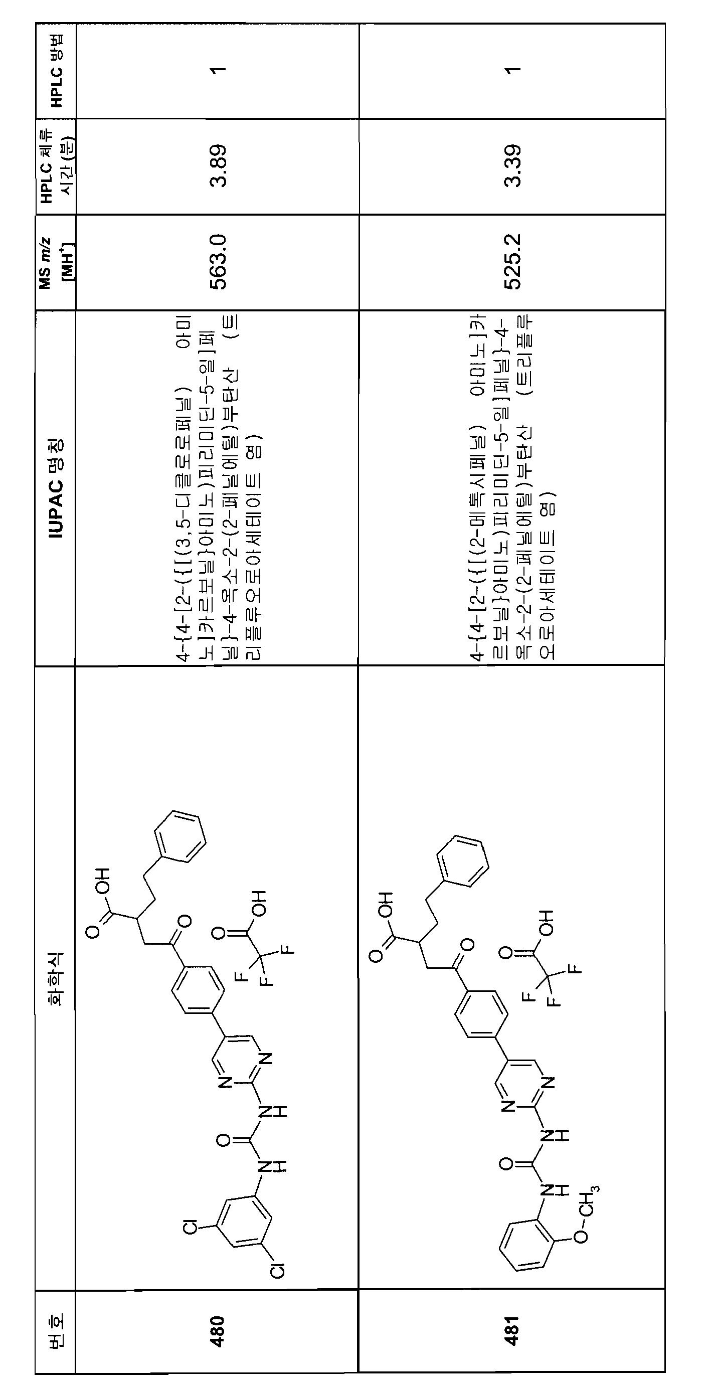 Figure 112007082249387-PCT00297
