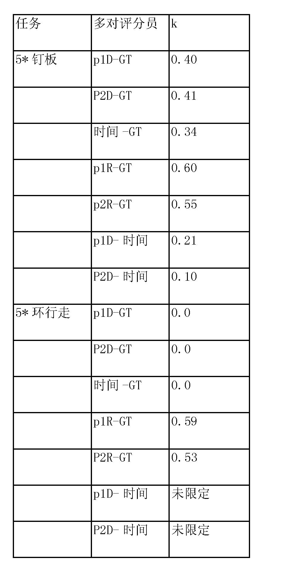 Figure CN103702631AD00191