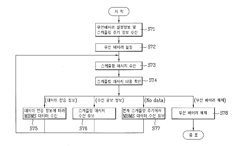 Figure R1020040076972