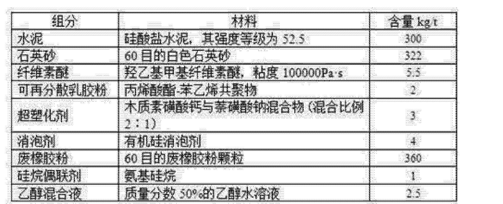 Figure CN103482931AD00091