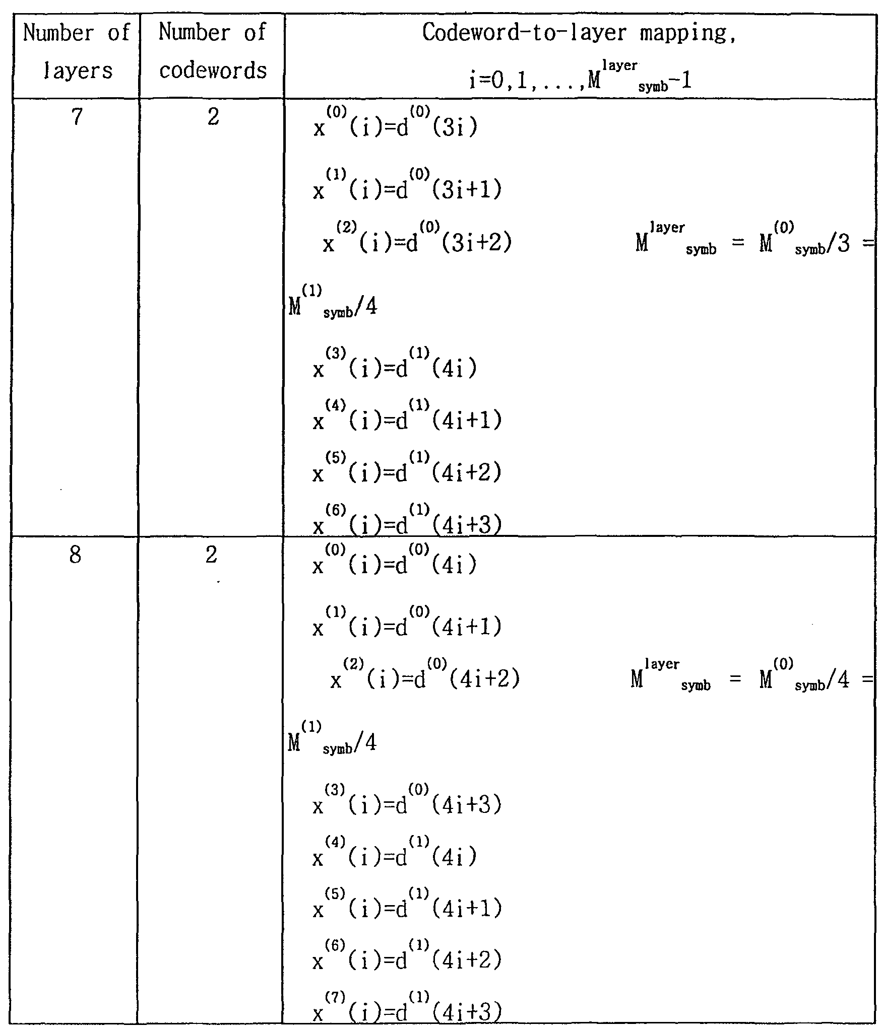 Figure WO-DOC-TABLE-42-2