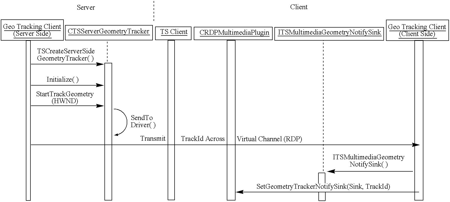 Figure US07590750-20090915-C00009