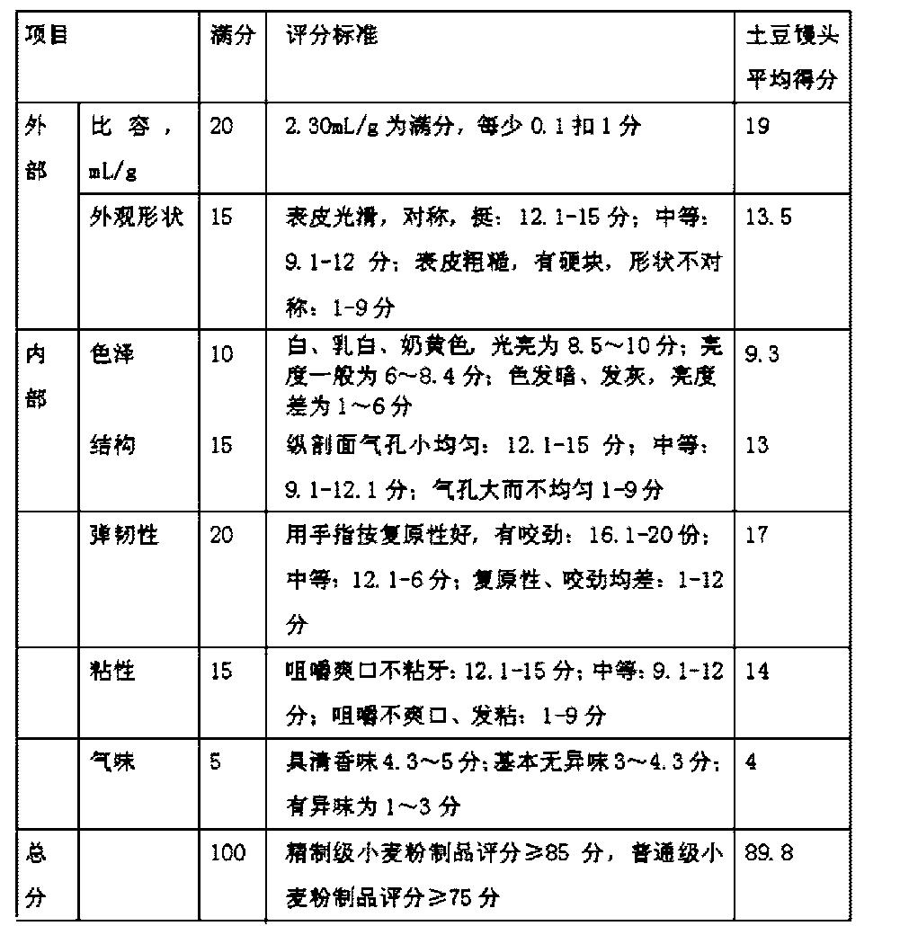 Figure CN104886504AD00071