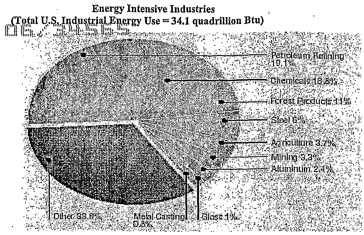 WO2007028158A2 - Energy and chemical species utility management