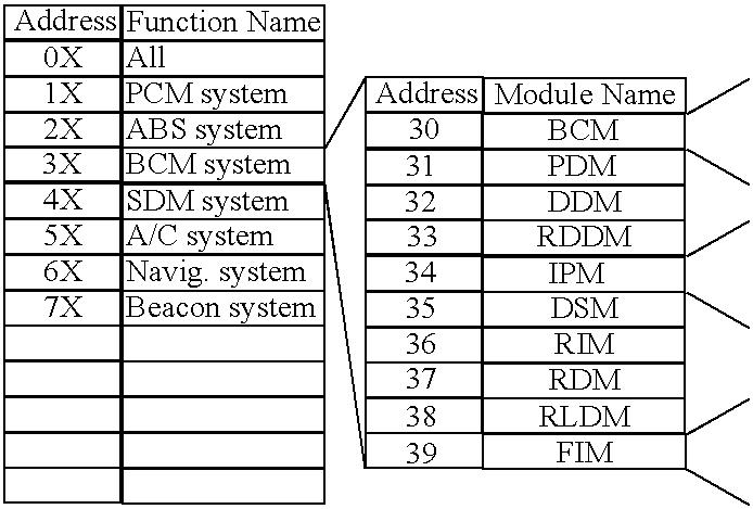 Figure US20020043964A1-20020418-C00001