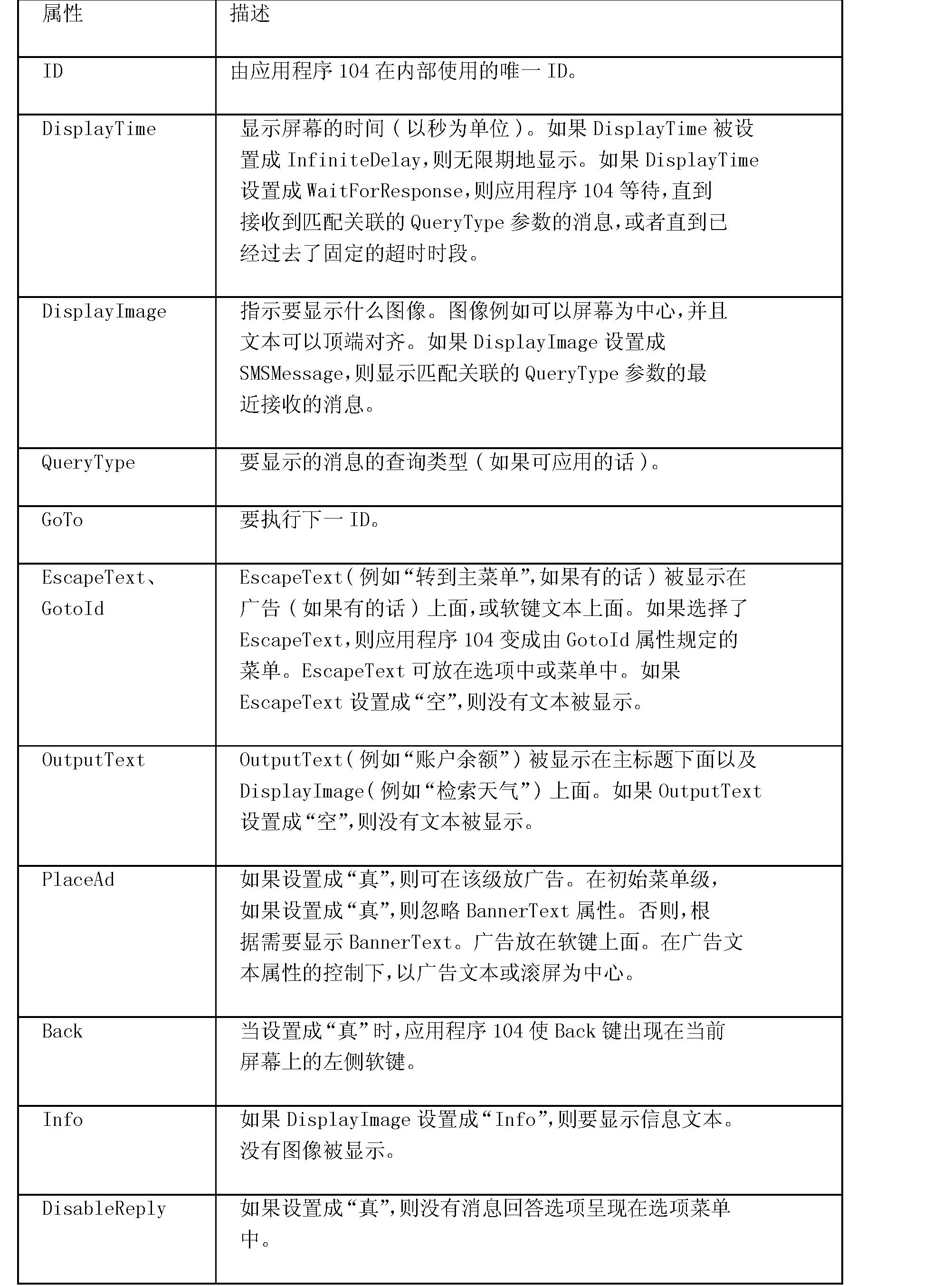 Figure CN101681484BD00371