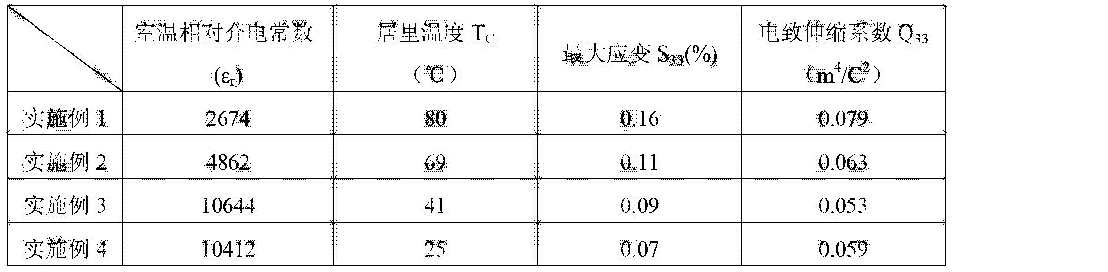 Figure CN102815938BD00063