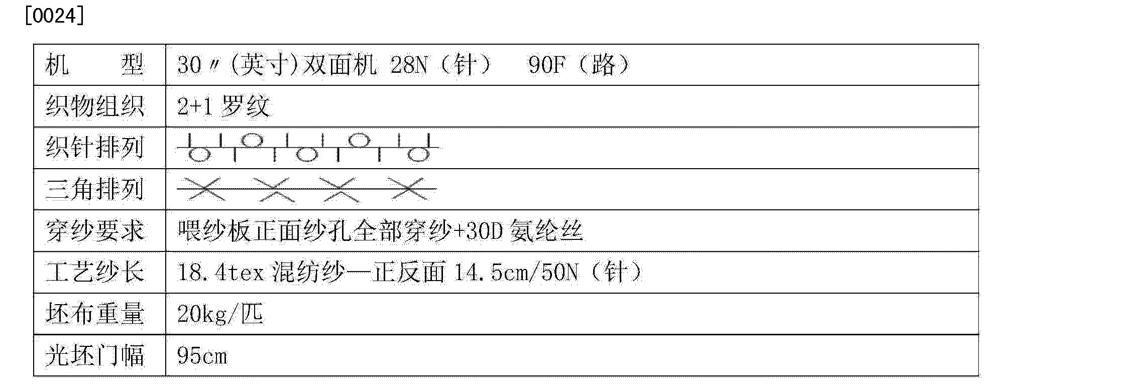 Figure CN104562407AD00051