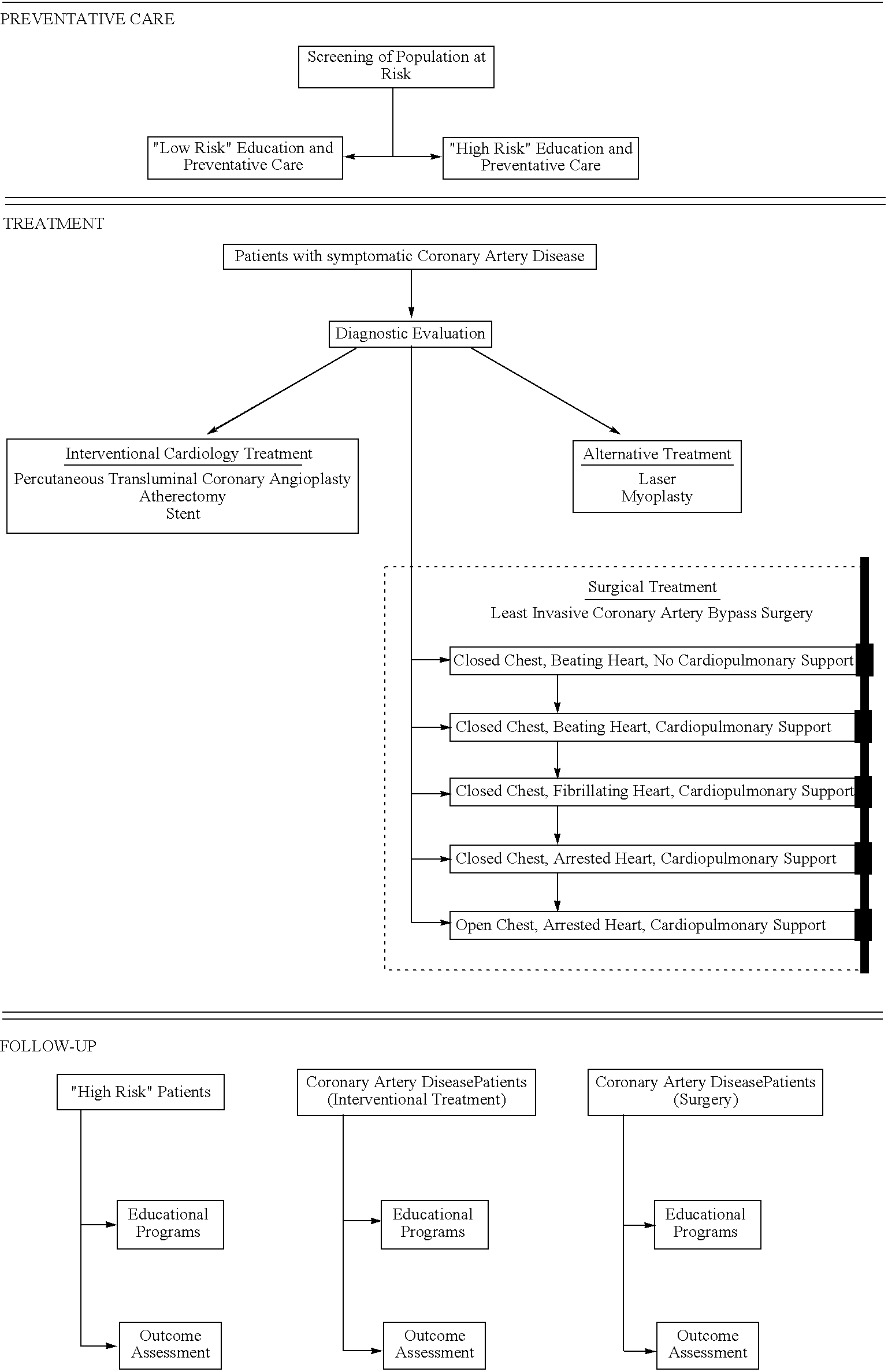 Figure US06902545-20050607-C00001
