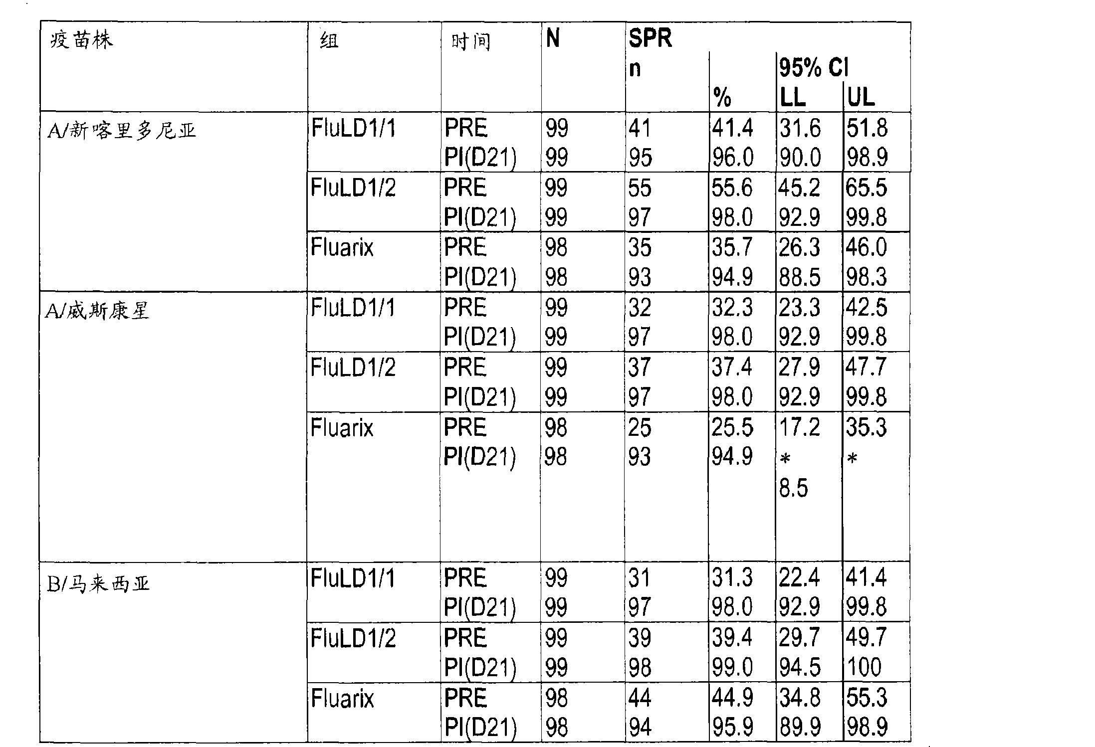 Figure CN101522218BD00301