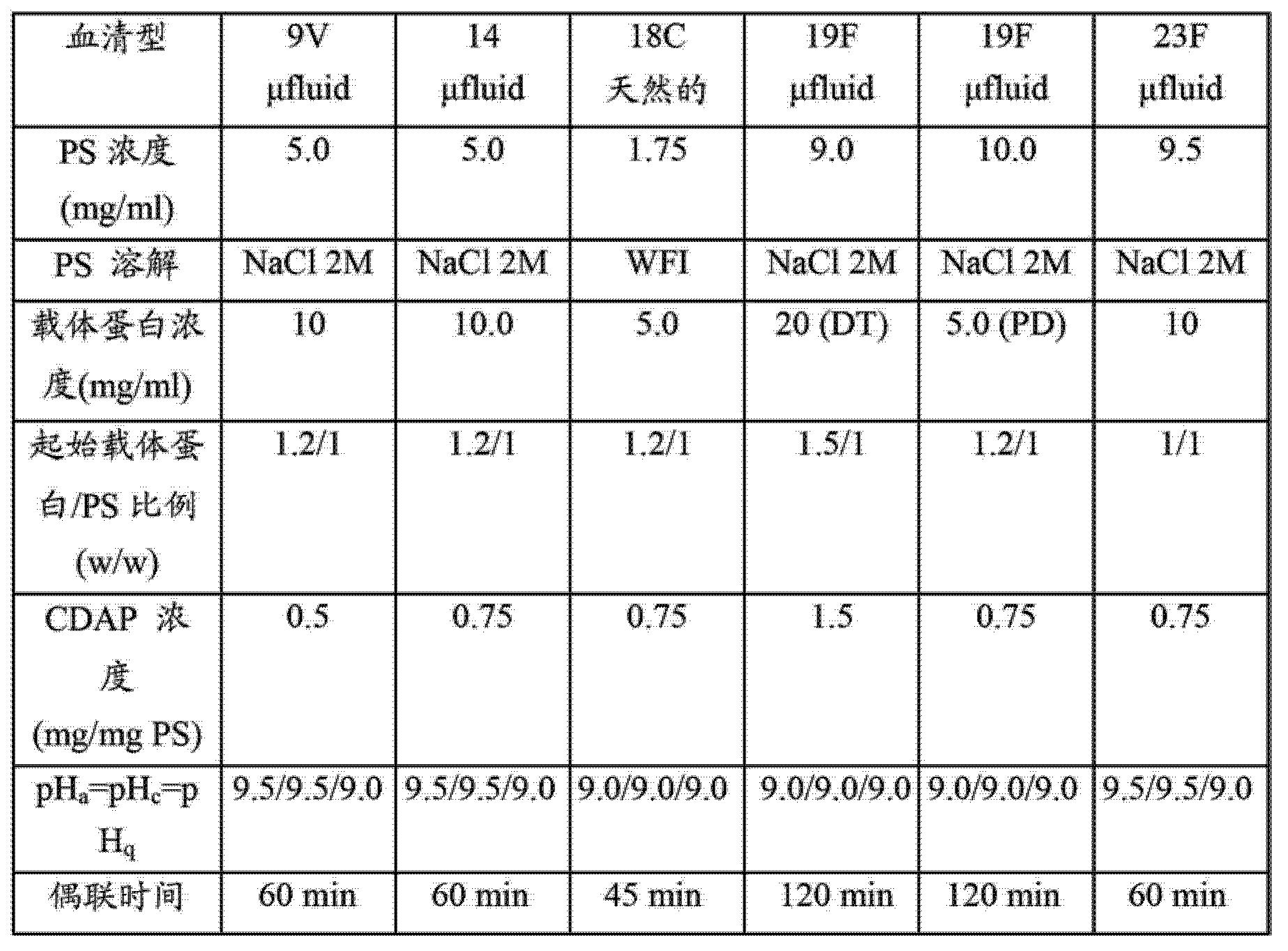 Figure CN103251940AD00411