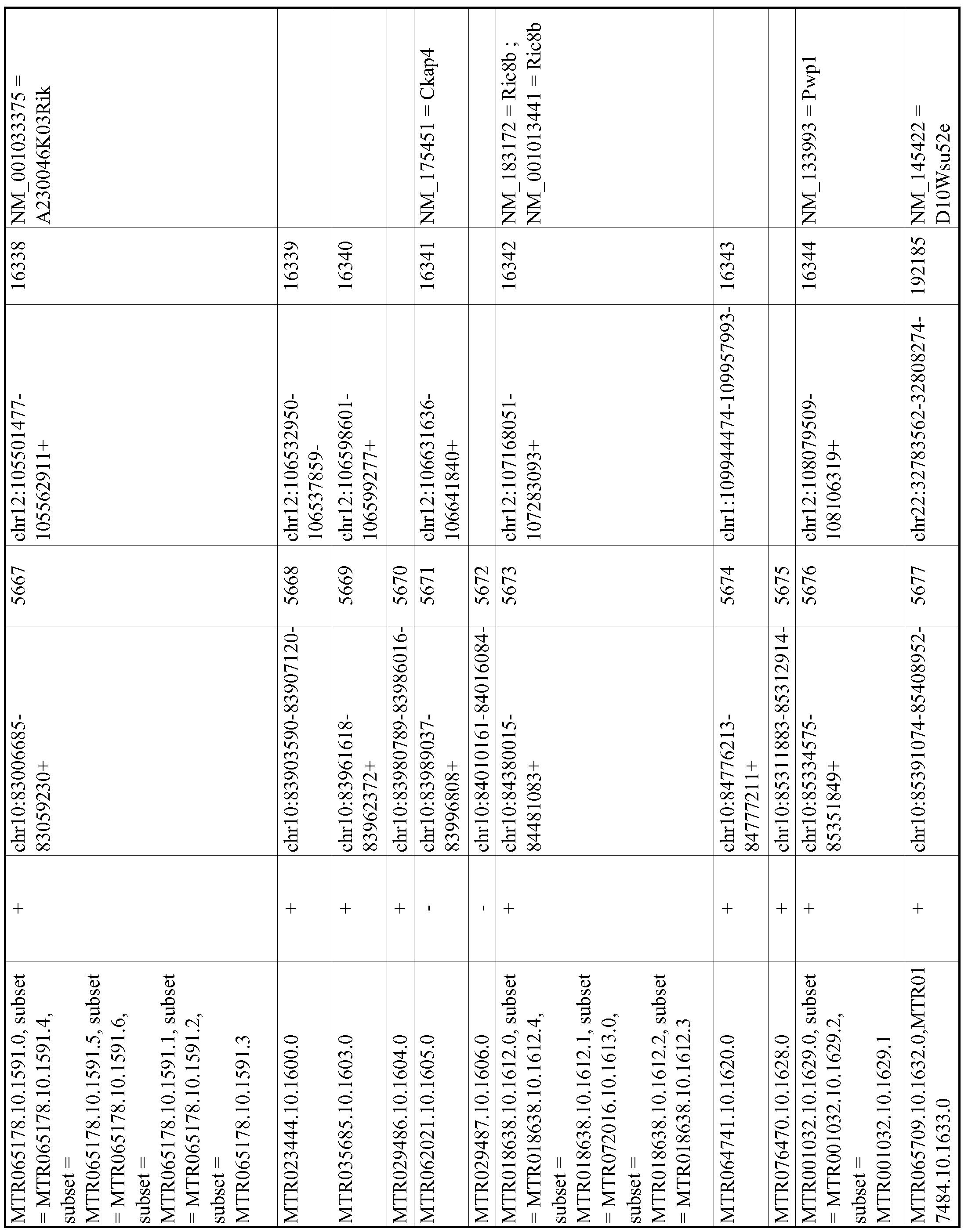 Figure imgf001022_0001
